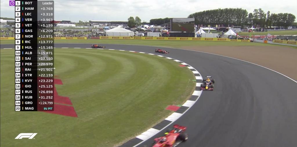 Red Bull - Ferrari GP Inghilterra 2019