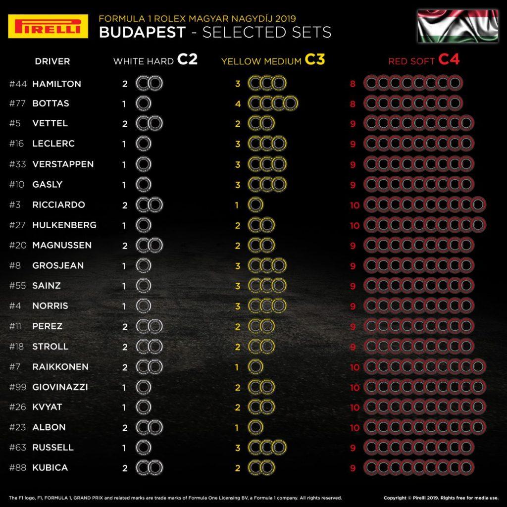 Pirelli Ungheria