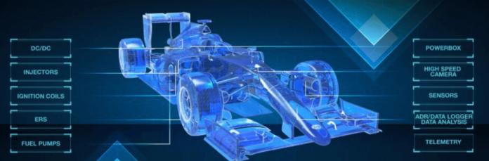 Telemetria e Analisi Dati alla base del Motorsport