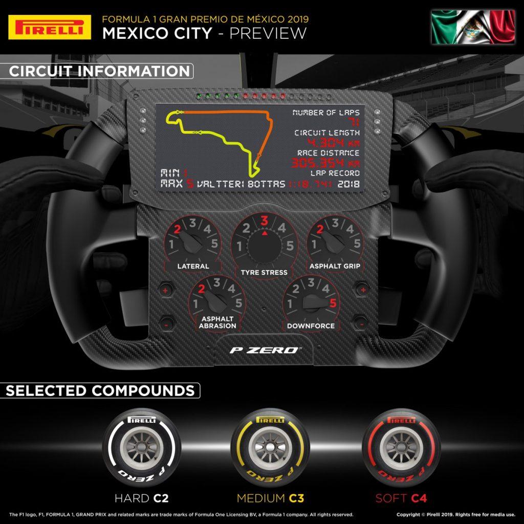 GP Messico 2019: Anteprima Pirelli