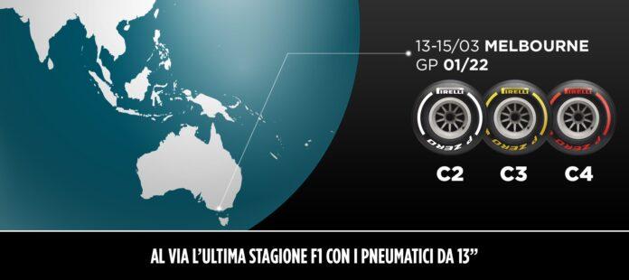 GP Australia 2020: Anteprima Pirelli. Tutti i dati utili per comprendere il Gran Premio di Melbourne dal punto di vista degli pneumatici.