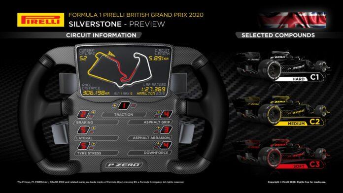 GP Inghilterra 2020