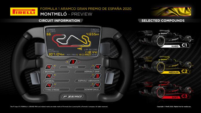 GP Spagna 2020: Anteprima Pirelli