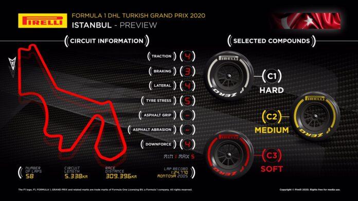 GP Turchia 2020