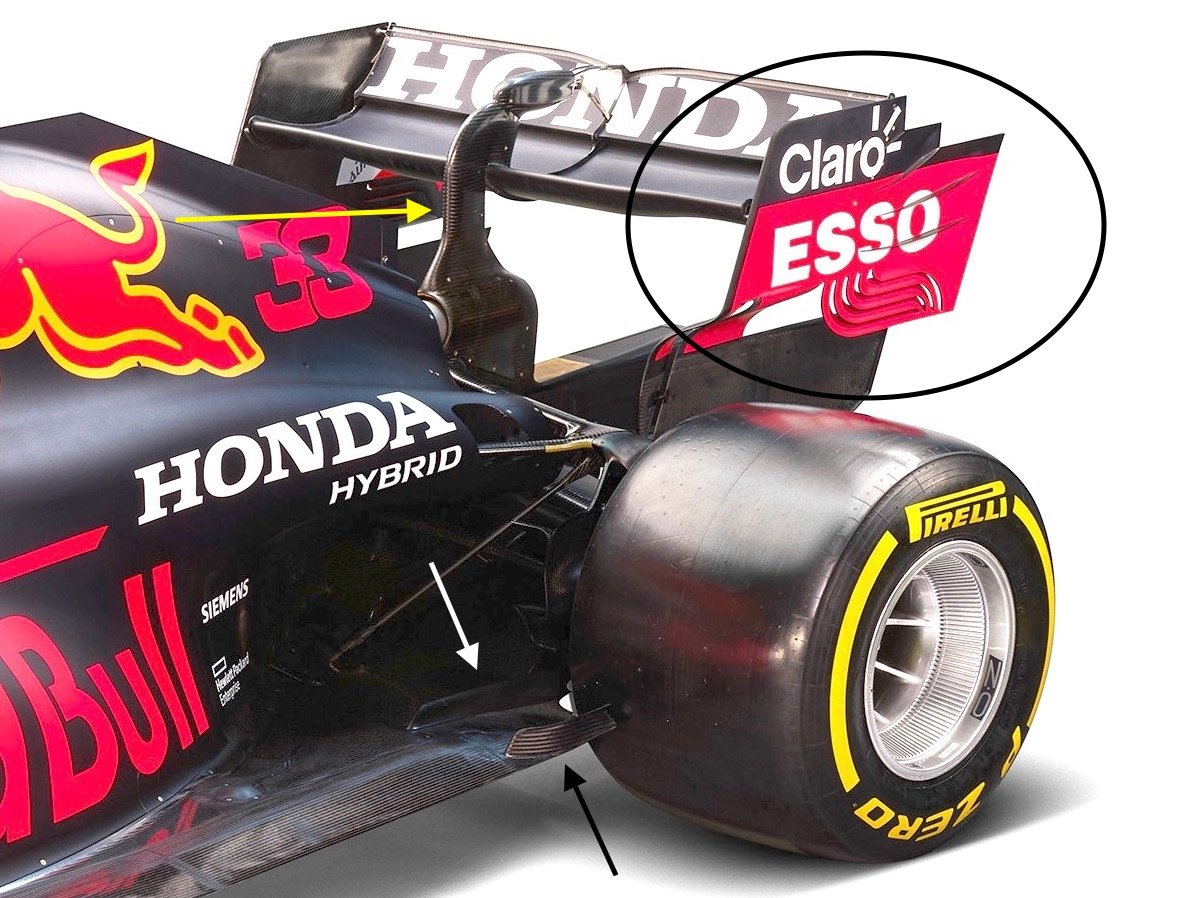 Analisi Tecnica Red Bull RB16B