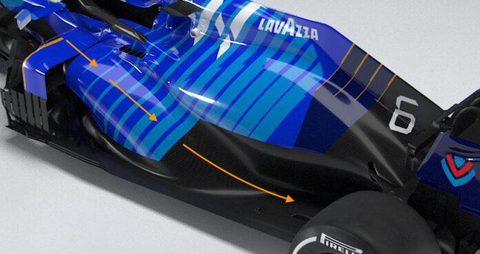 Analisi Williams FW43