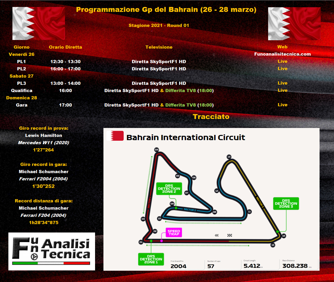 Gp Bahrain 2021: orari e programmazione
