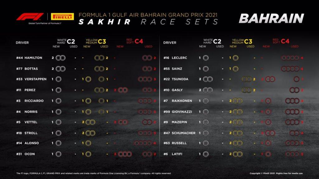 Gp Bahrain 2021: live gara