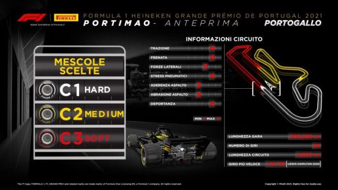 Gp Portogallo 2021: anteprima Pirelli