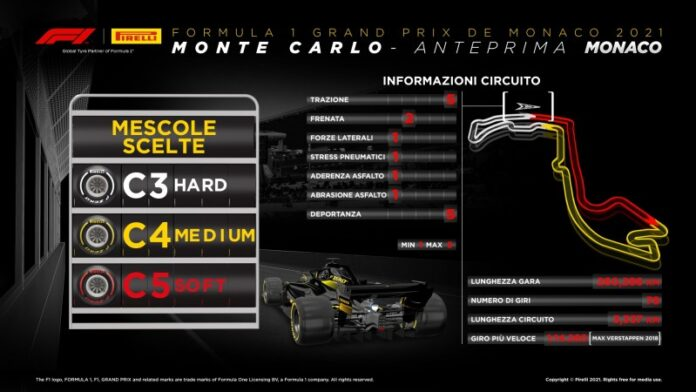 GP Monaco 2021: anteprima Pirelli