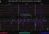 Gp Spagna 2021- Analisi telemetrica Fp2